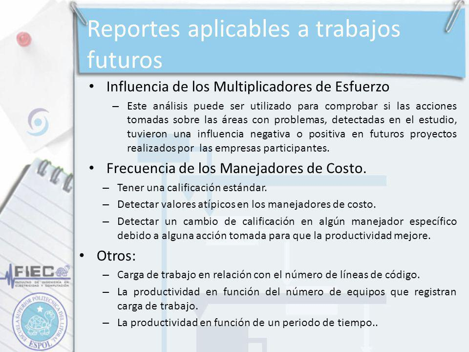 Reportes aplicables a trabajos futuros
