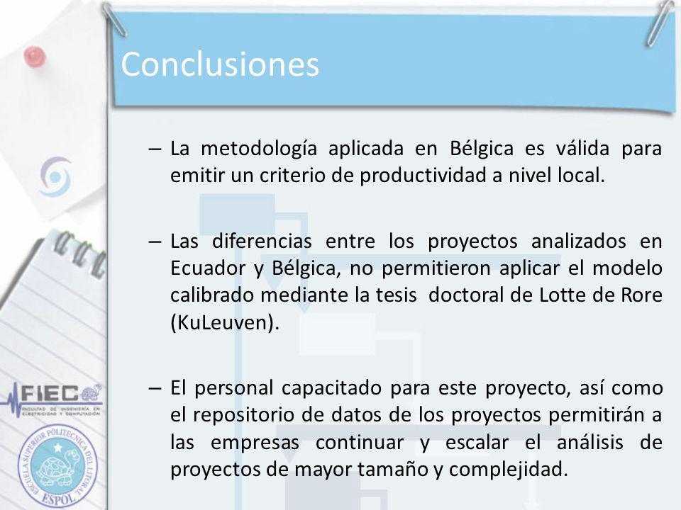 Conclusiones La metodología aplicada en Bélgica es válida para emitir un criterio de productividad a nivel local.