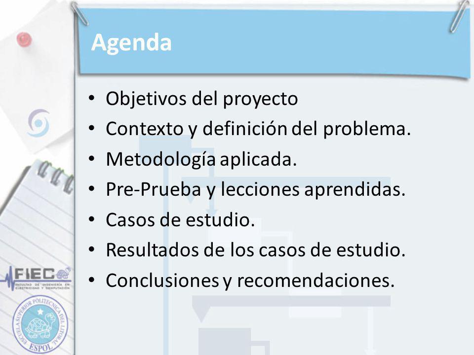 Agenda Objetivos del proyecto Contexto y definición del problema.