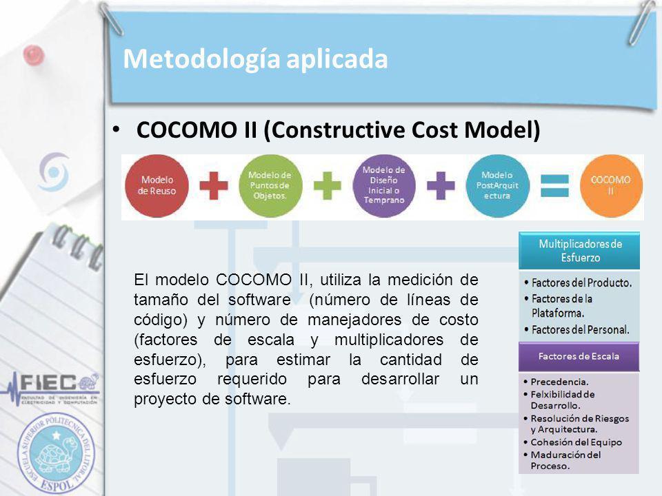 Metodología aplicada COCOMO II (Constructive Cost Model)