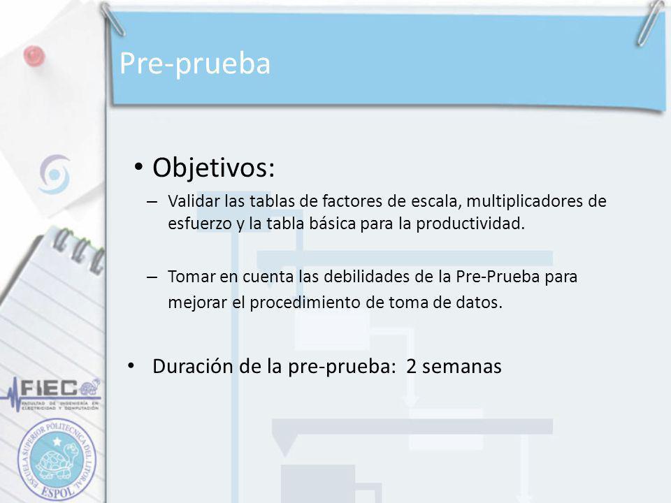 Pre-prueba Objetivos: Duración de la pre-prueba: 2 semanas