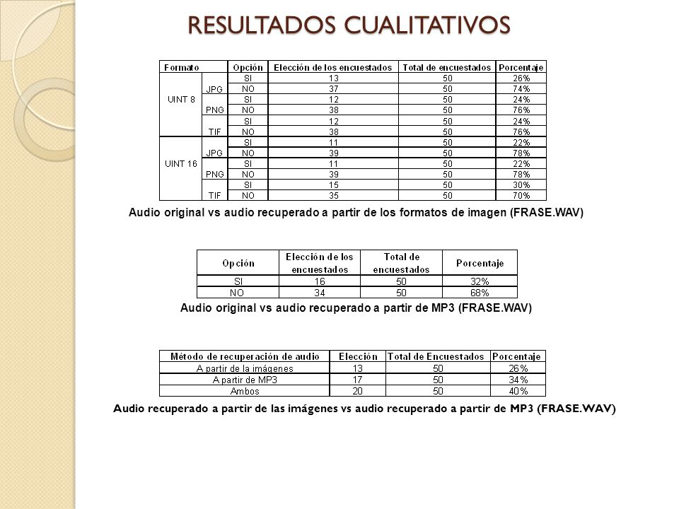 RESULTADOS CUALITATIVOS