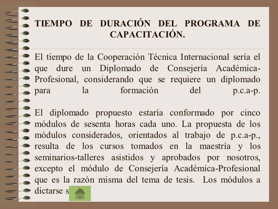 TIEMPO DE DURACIÓN DEL PROGRAMA DE CAPACITACIÓN