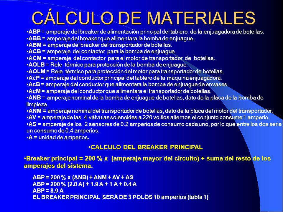 CALCULO DEL BREAKER PRINCIPAL