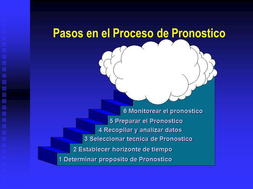 Pasos en el Proceso de Pronostico
