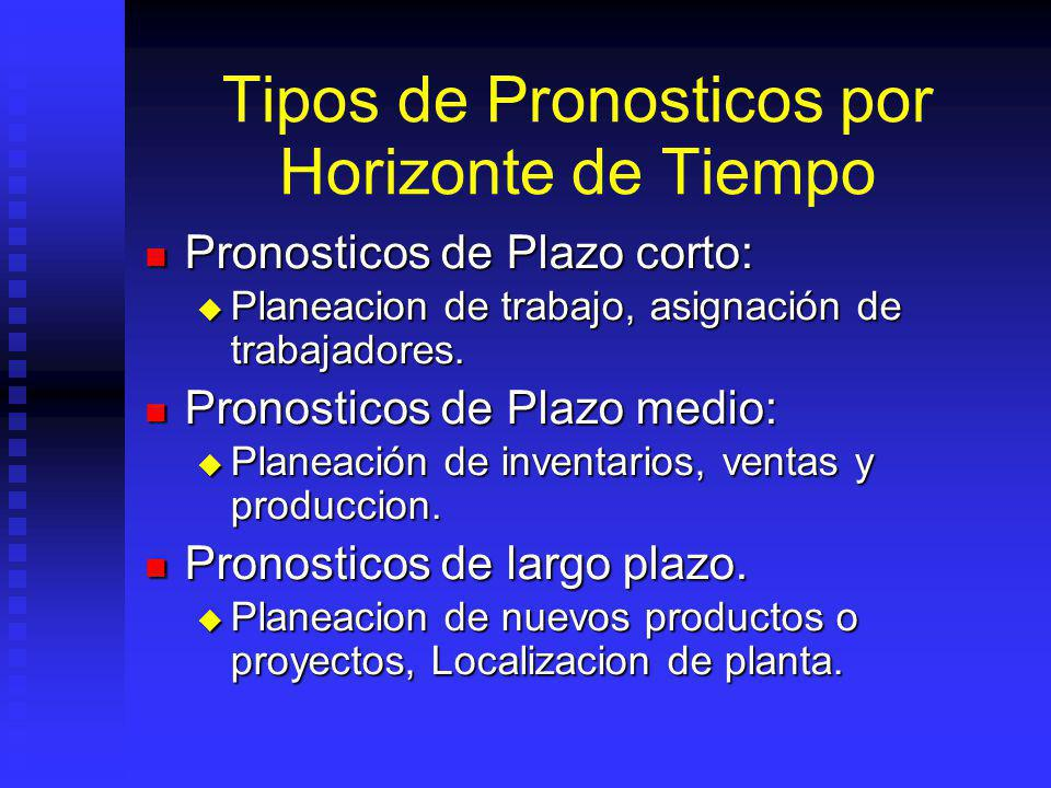 Tipos de Pronosticos por Horizonte de Tiempo