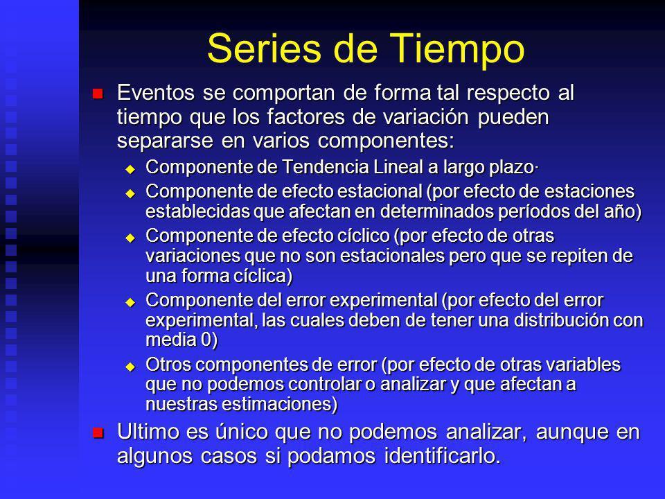 Series de Tiempo Eventos se comportan de forma tal respecto al tiempo que los factores de variación pueden separarse en varios componentes: