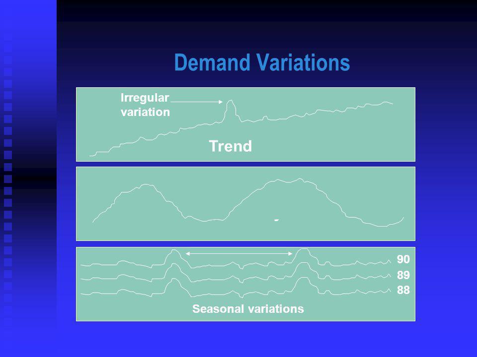 Demand Variations Trend Cycles Irregular variation 90 89 88