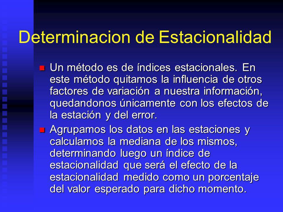 Determinacion de Estacionalidad