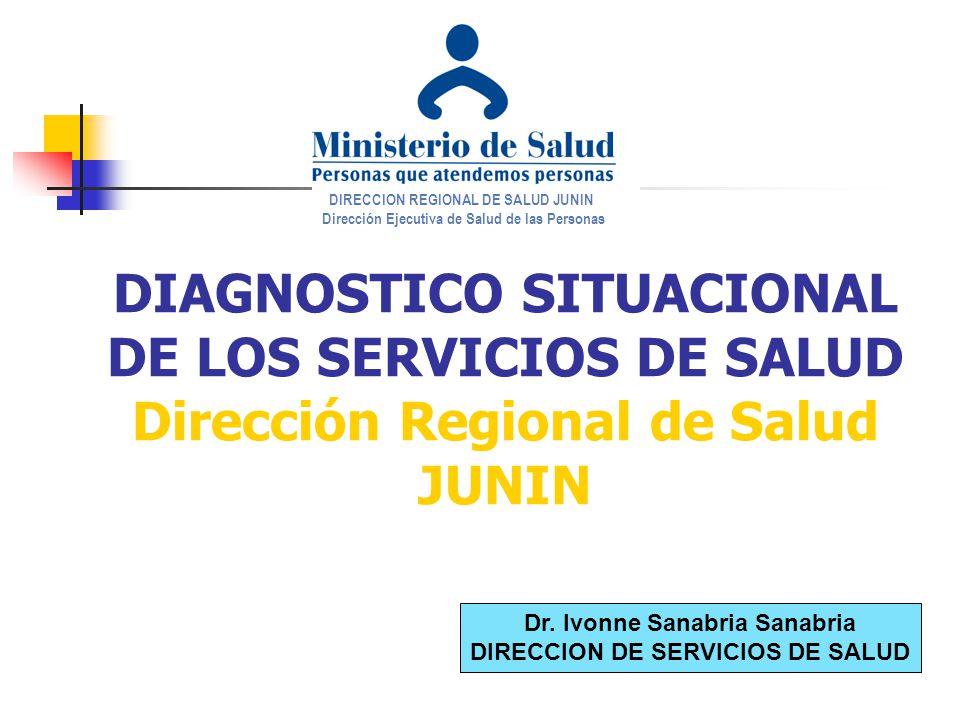 Dr. Ivonne Sanabria Sanabria DIRECCION DE SERVICIOS DE SALUD