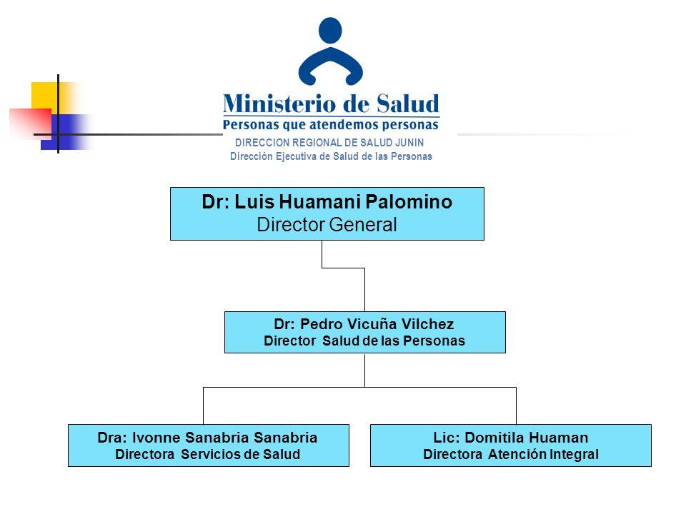 Dr: Luis Huamani Palomino