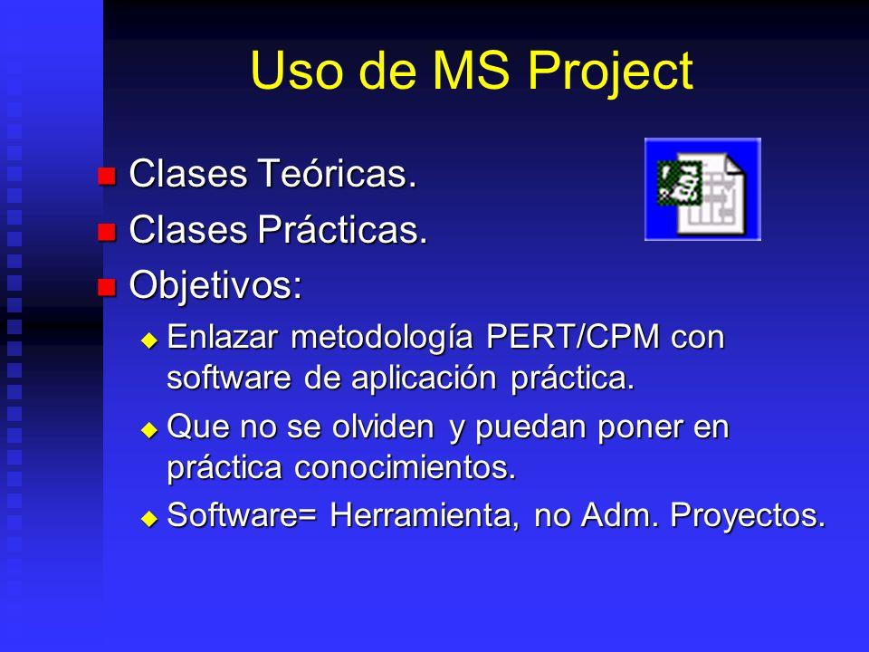 Uso de MS Project Clases Teóricas. Clases Prácticas. Objetivos: