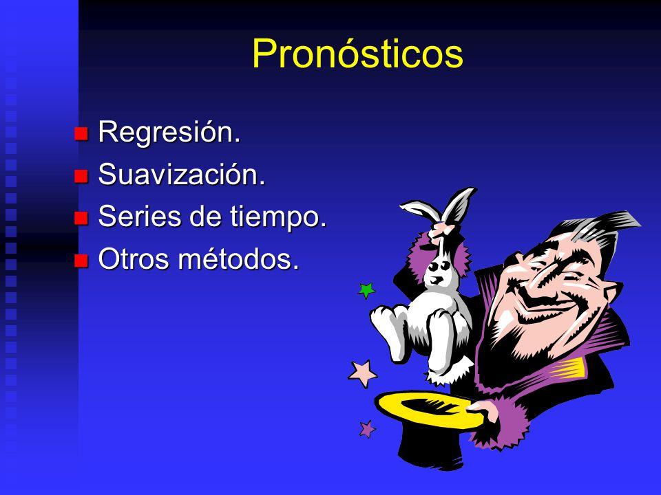 Pronósticos Regresión. Suavización. Series de tiempo. Otros métodos.