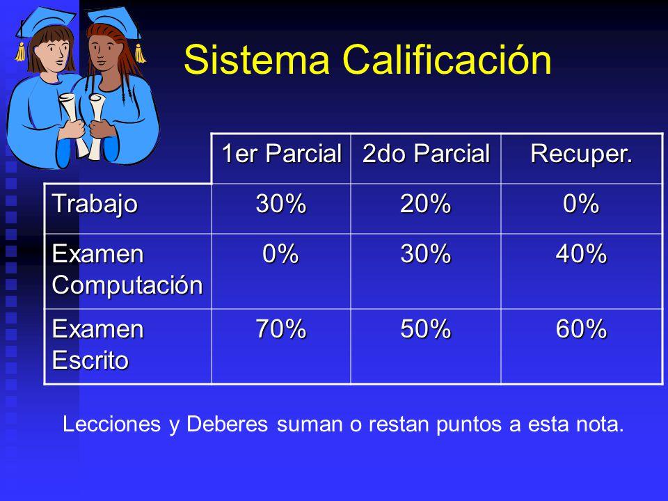Sistema Calificación 1er Parcial 2do Parcial Recuper. Trabajo 30% 20%