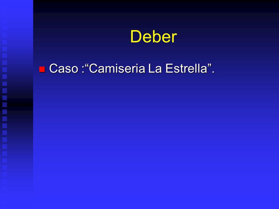 Deber Caso : Camiseria La Estrella .