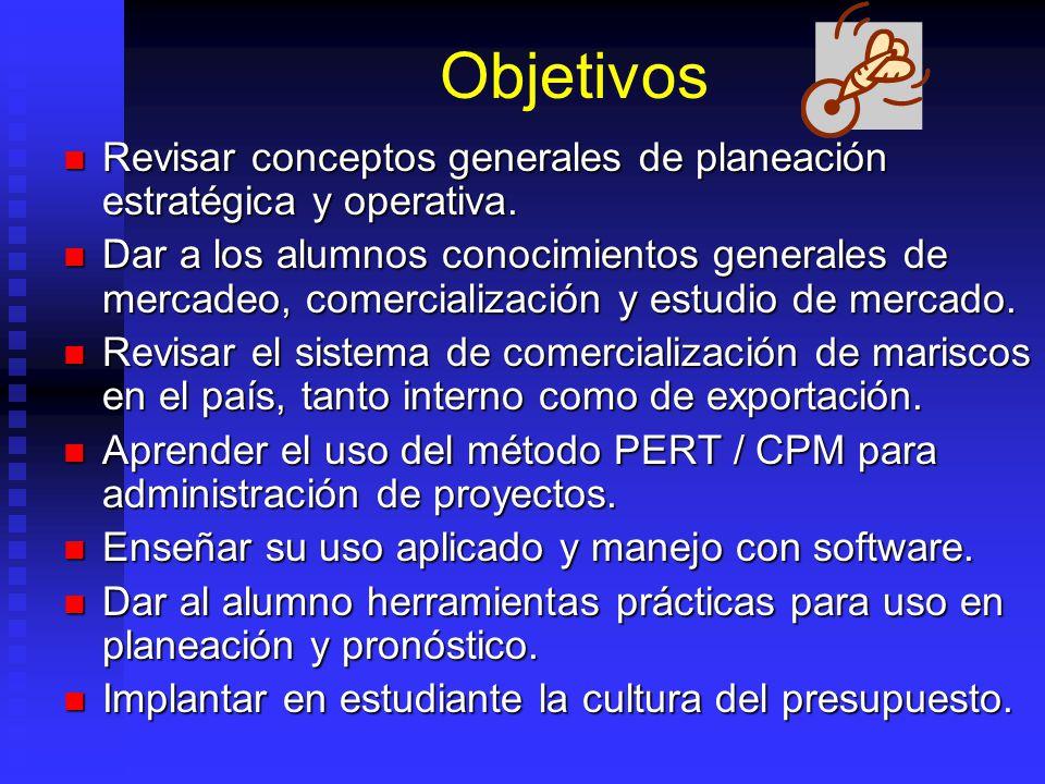 Objetivos Revisar conceptos generales de planeación estratégica y operativa.