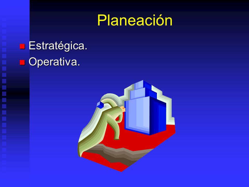 Planeación Estratégica. Operativa.
