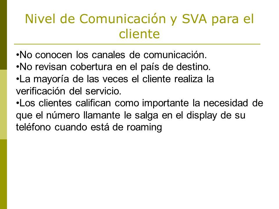 Nivel de Comunicación y SVA para el cliente