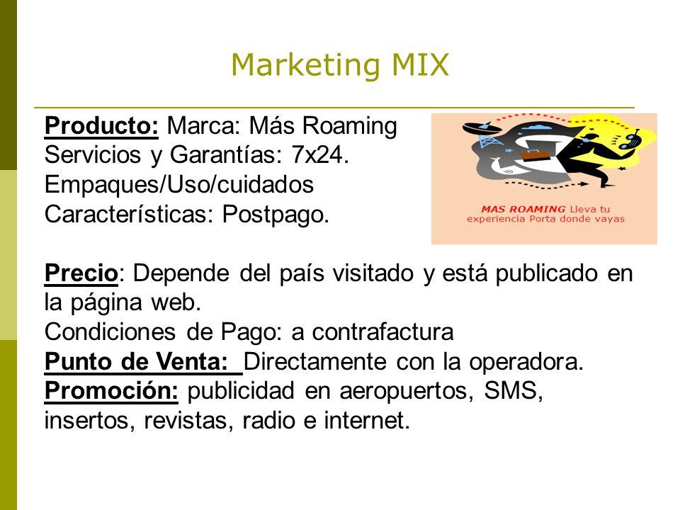 Marketing MIX Producto: Marca: Más Roaming