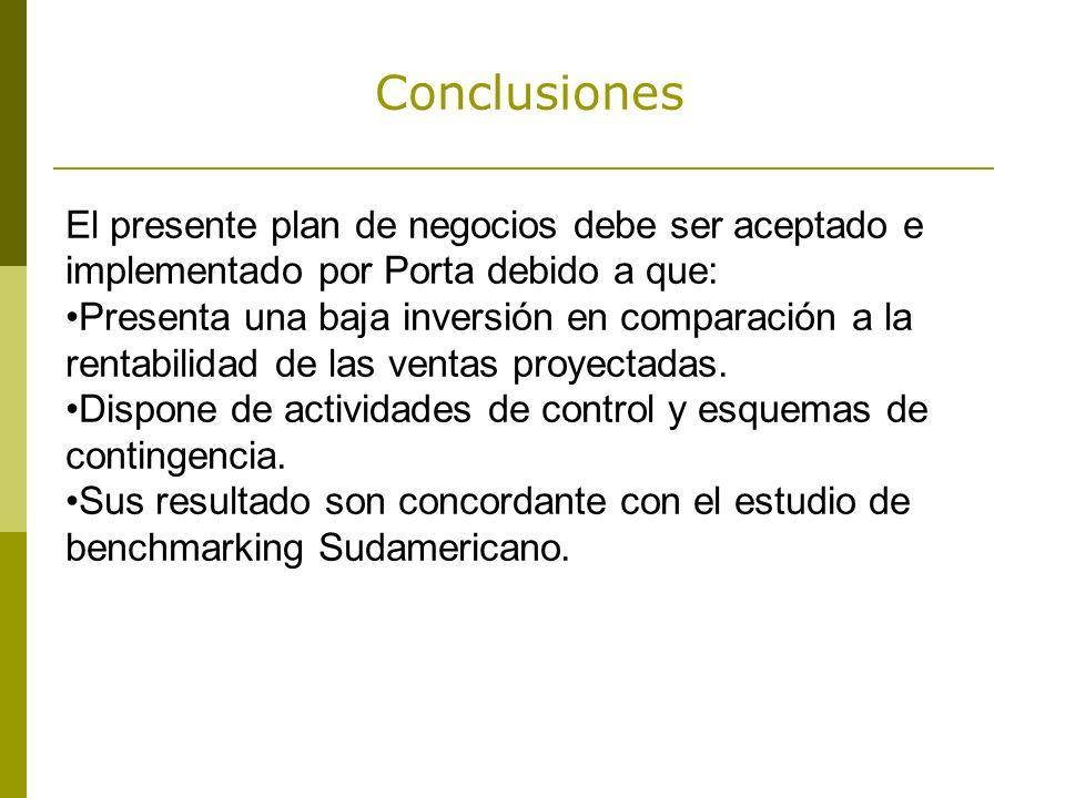 Conclusiones El presente plan de negocios debe ser aceptado e implementado por Porta debido a que: