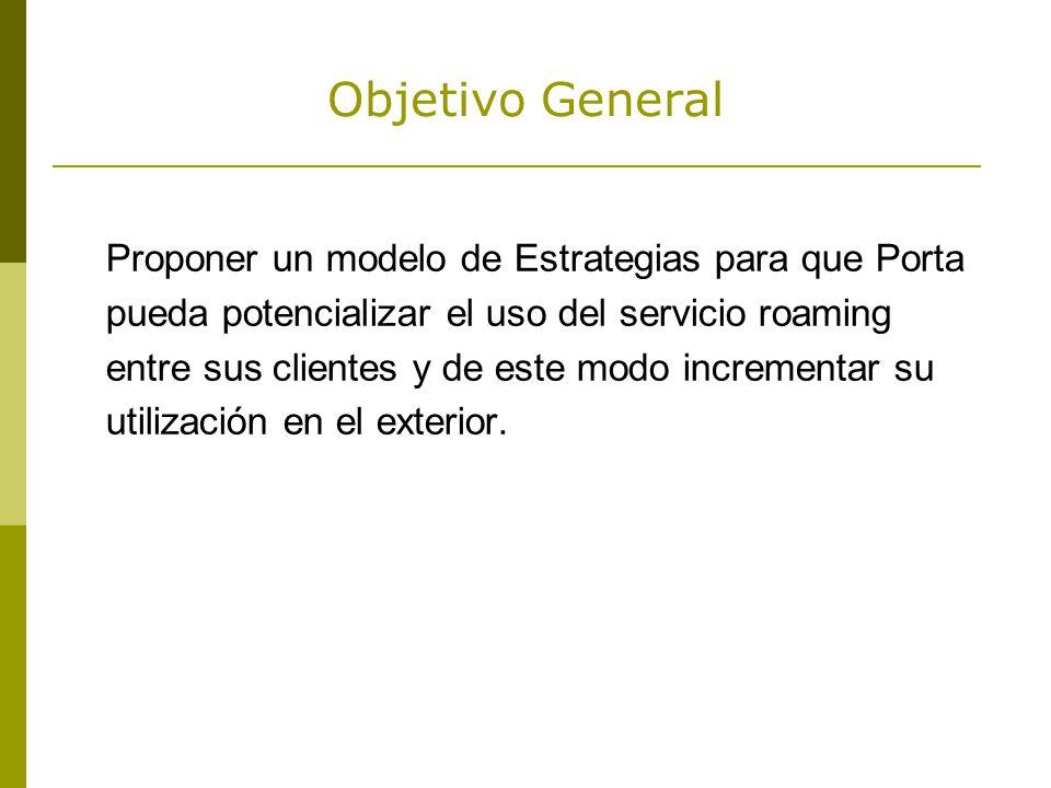 Objetivo General Proponer un modelo de Estrategias para que Porta