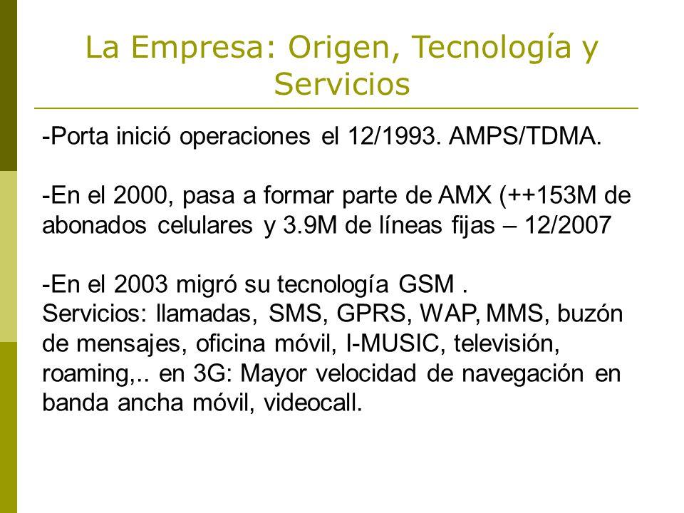 La Empresa: Origen, Tecnología y Servicios