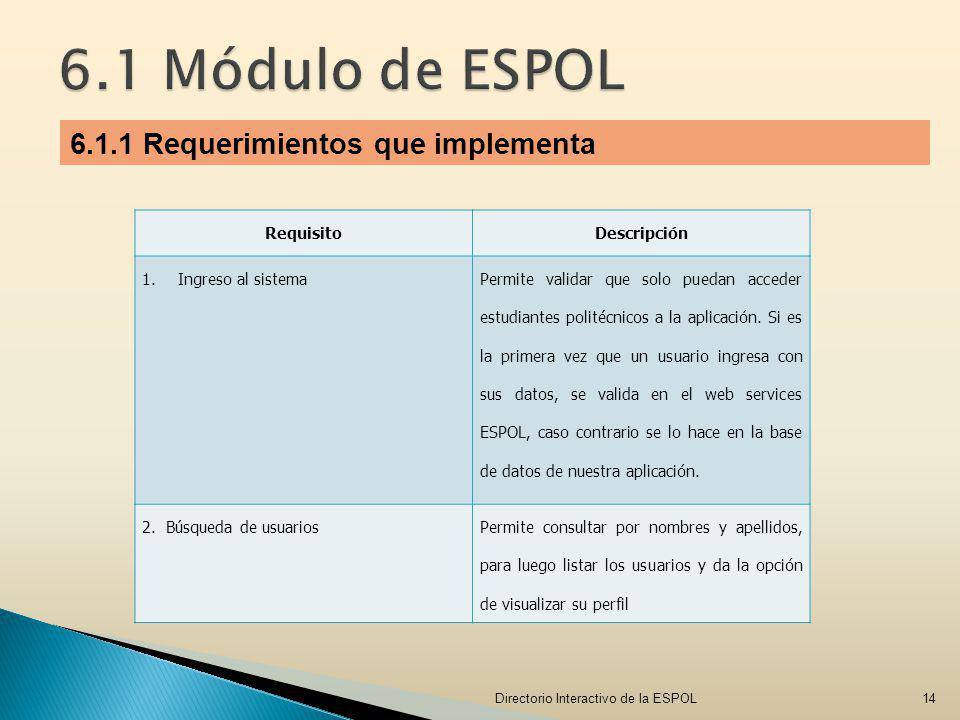 6.1 Módulo de ESPOL 6.1.1 Requerimientos que implementa Requisito