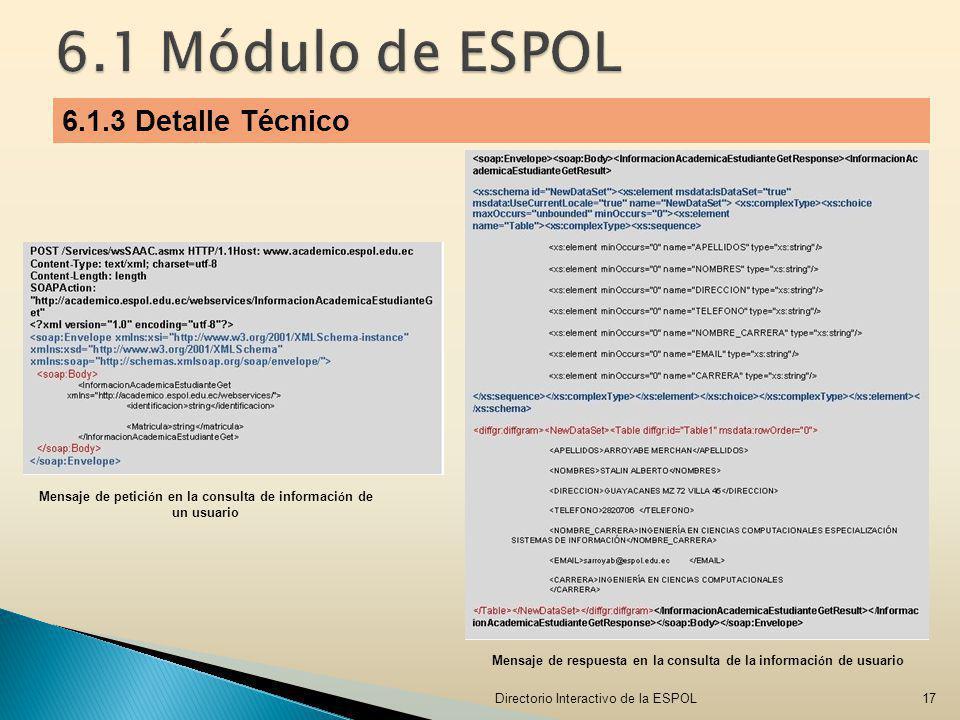 6.1 Módulo de ESPOL 6.1.3 Detalle Técnico