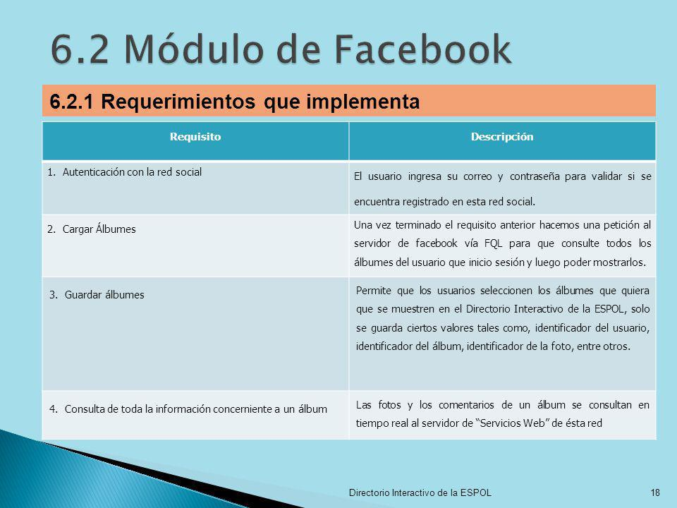 6.2 Módulo de Facebook 6.2.1 Requerimientos que implementa Requisito