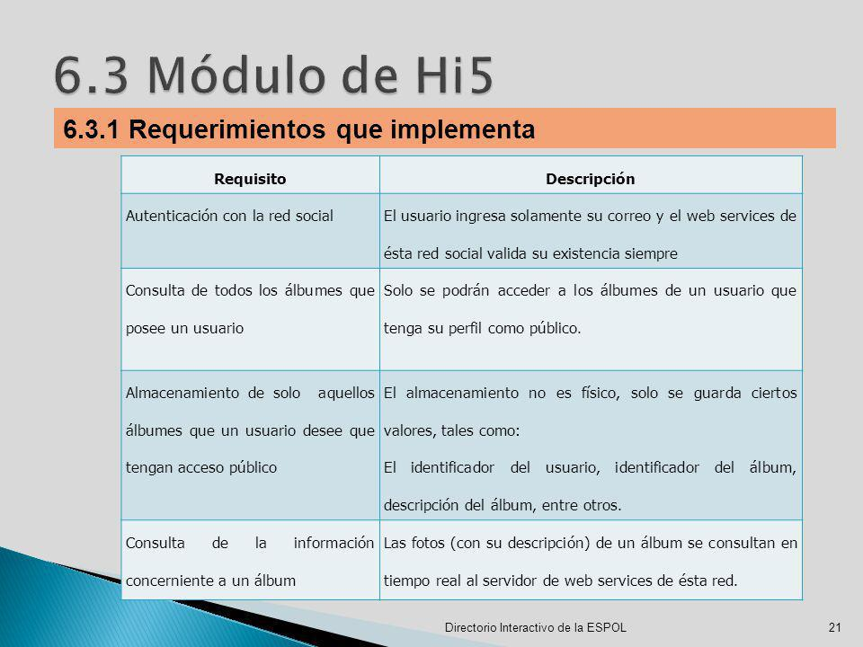 6.3 Módulo de Hi5 6.3.1 Requerimientos que implementa Requisito