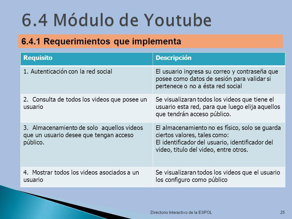 6.4 Módulo de Youtube 6.4.1 Requerimientos que implementa Requisito