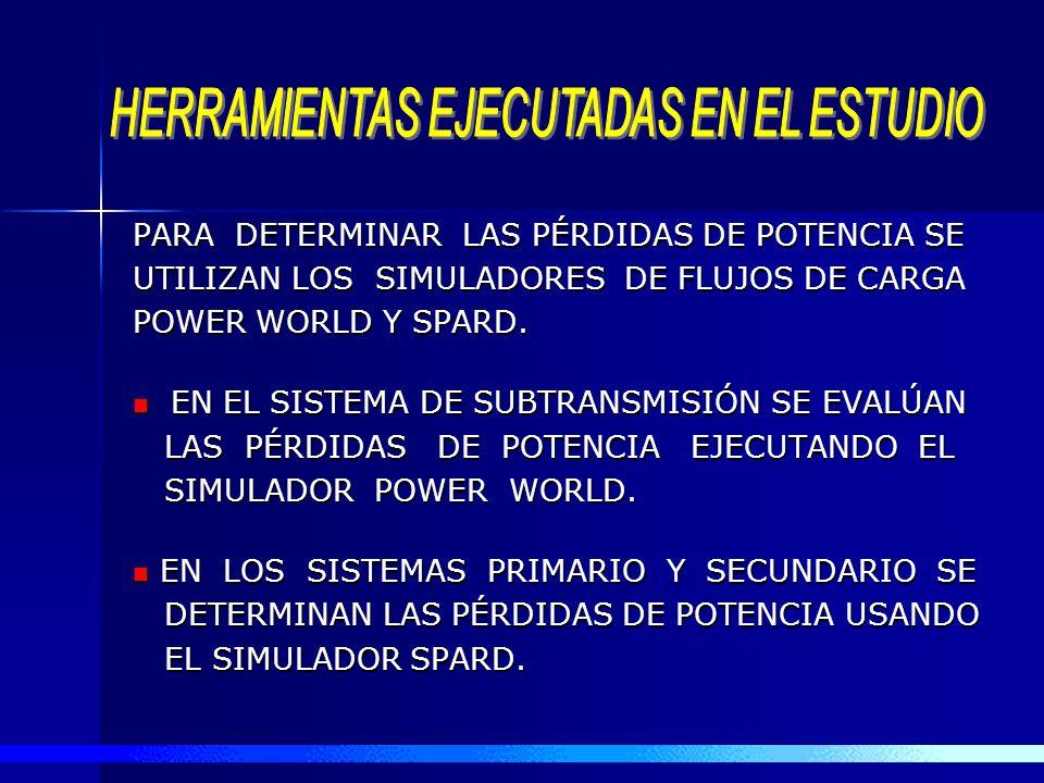 HERRAMIENTAS EJECUTADAS EN EL ESTUDIO