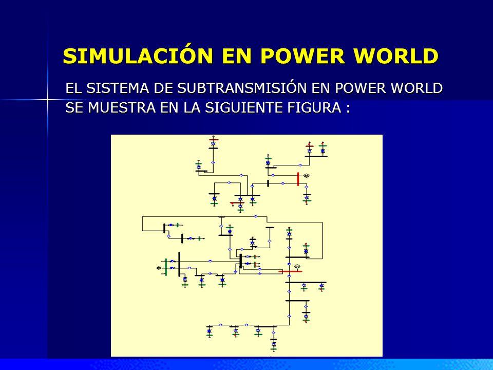 SIMULACIÓN EN POWER WORLD