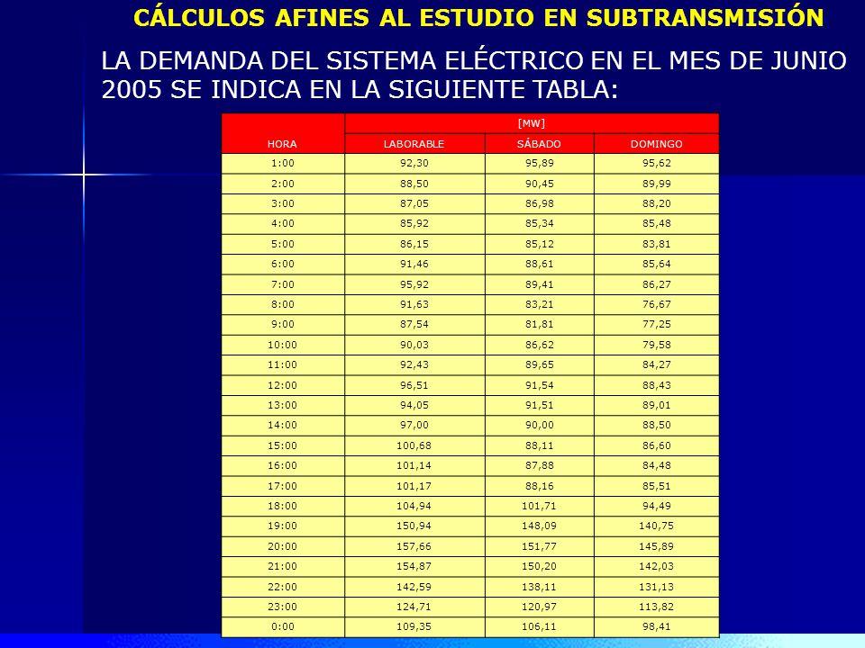 CÁLCULOS AFINES AL ESTUDIO EN SUBTRANSMISIÓN