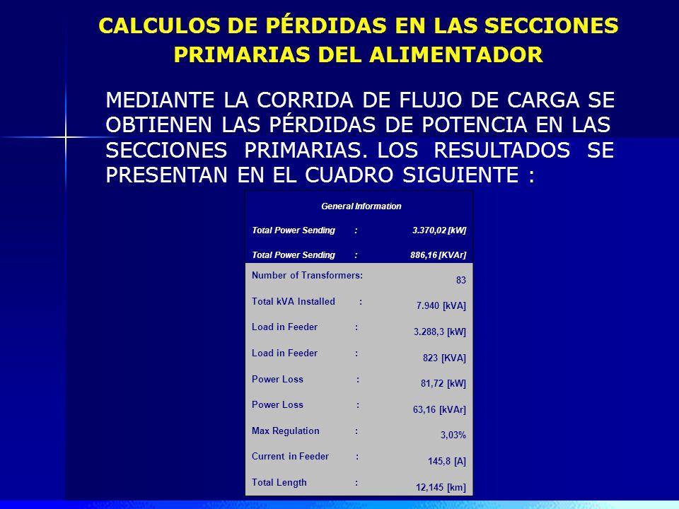 CALCULOS DE PÉRDIDAS EN LAS SECCIONES PRIMARIAS DEL ALIMENTADOR