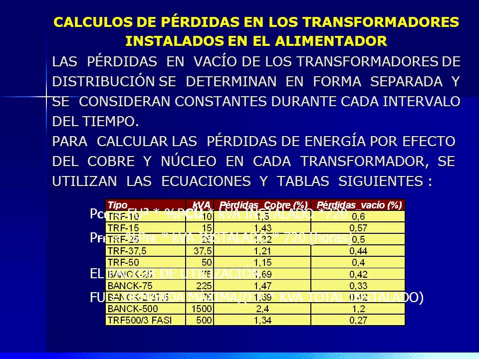 CALCULOS DE PÉRDIDAS EN LOS TRANSFORMADORES INSTALADOS EN EL ALIMENTADOR