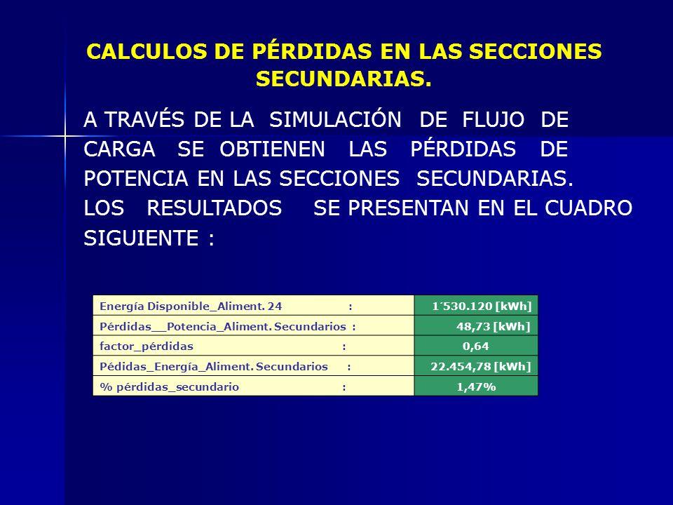 CALCULOS DE PÉRDIDAS EN LAS SECCIONES SECUNDARIAS.