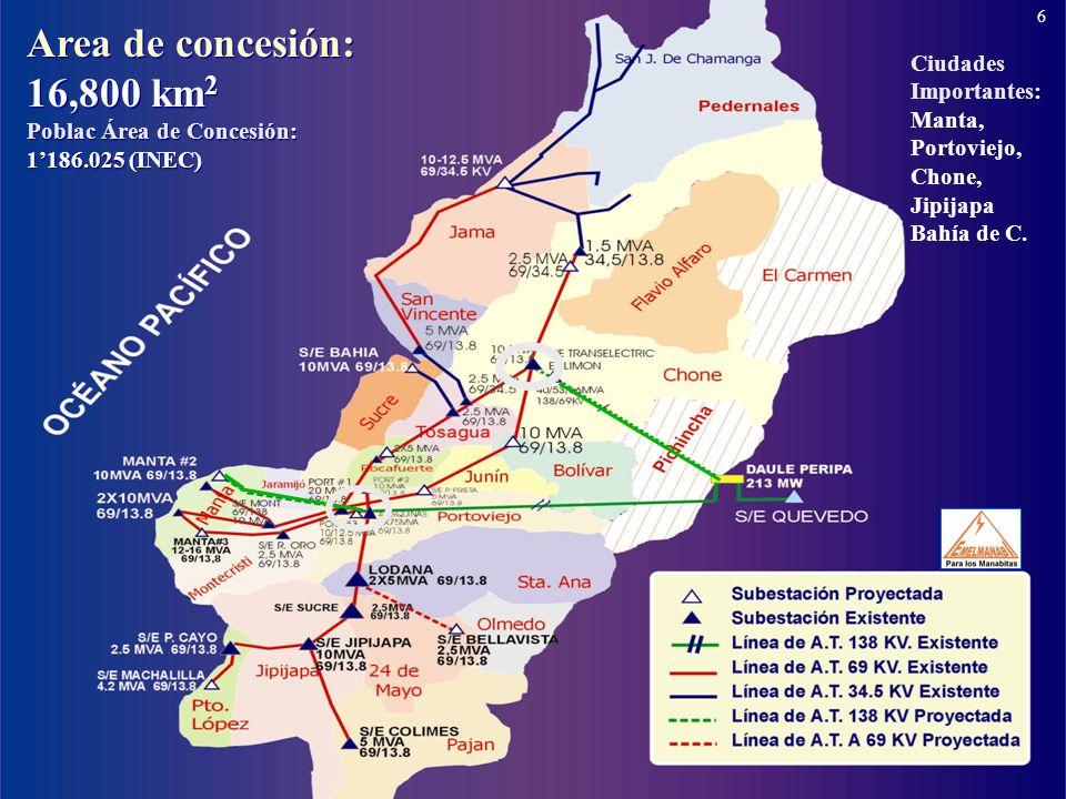 Area de concesión: 16,800 km2 Ciudades Importantes: