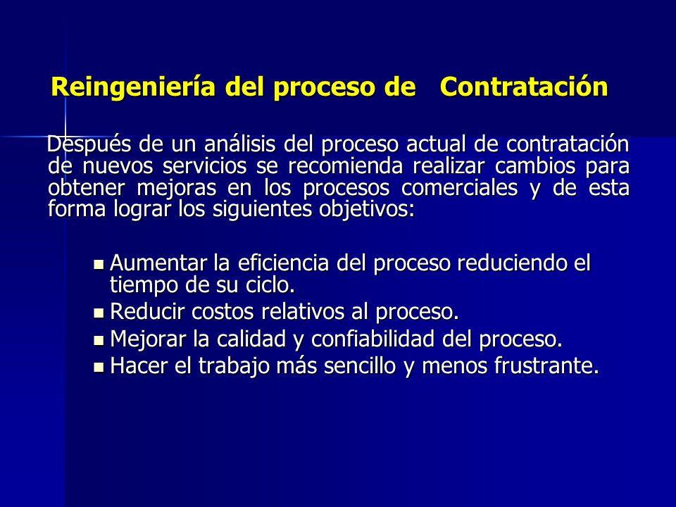 Reingeniería del proceso de Contratación