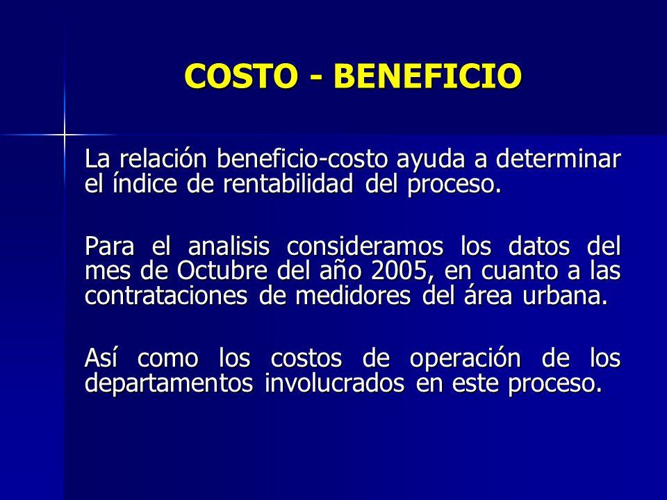 COSTO - BENEFICIO La relación beneficio-costo ayuda a determinar el índice de rentabilidad del proceso.