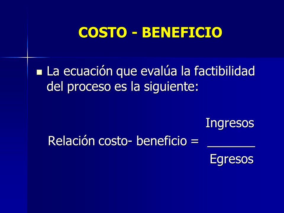 COSTO - BENEFICIO La ecuación que evalúa la factibilidad del proceso es la siguiente: Ingresos. Relación costo- beneficio = _______.