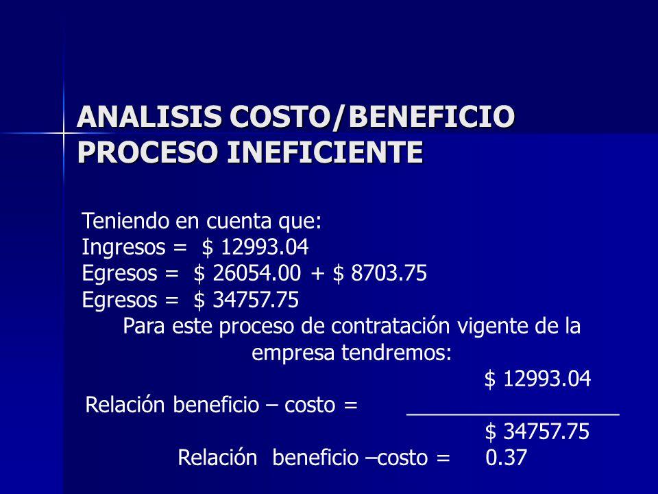 ANALISIS COSTO/BENEFICIO PROCESO INEFICIENTE