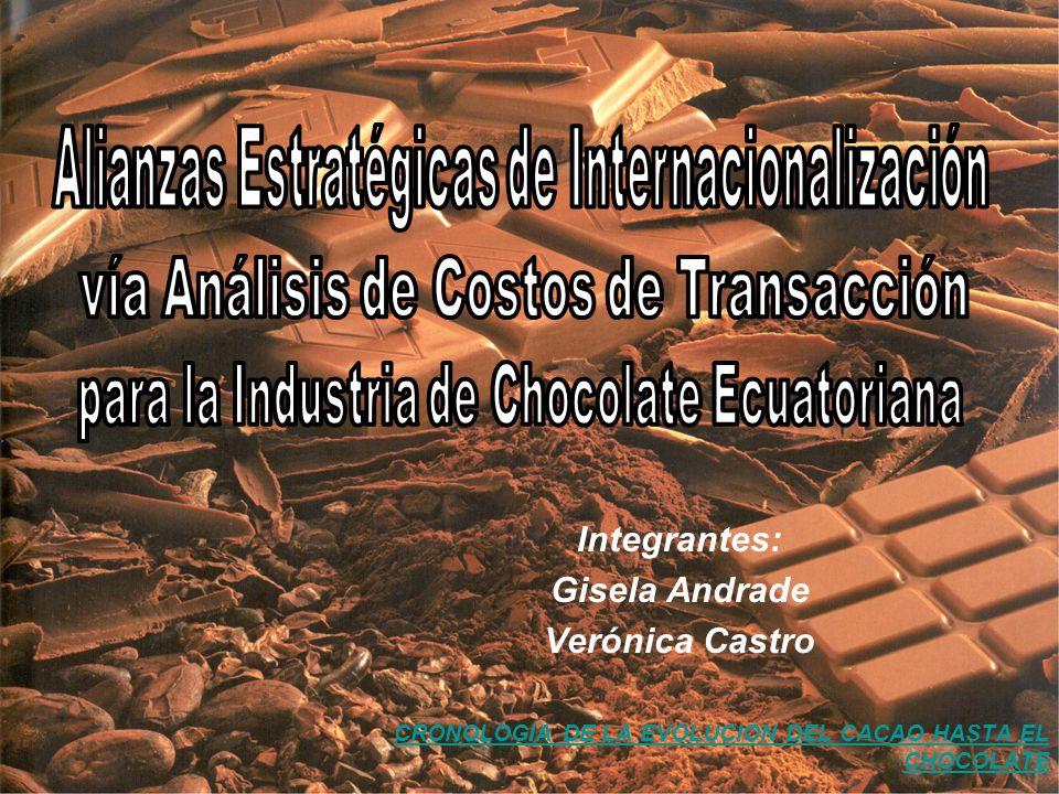 Integrantes: Gisela Andrade Verónica Castro