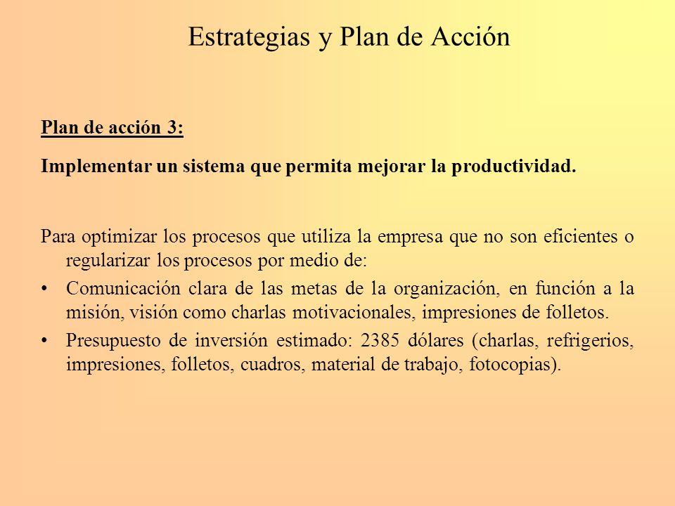 Estrategias y Plan de Acción