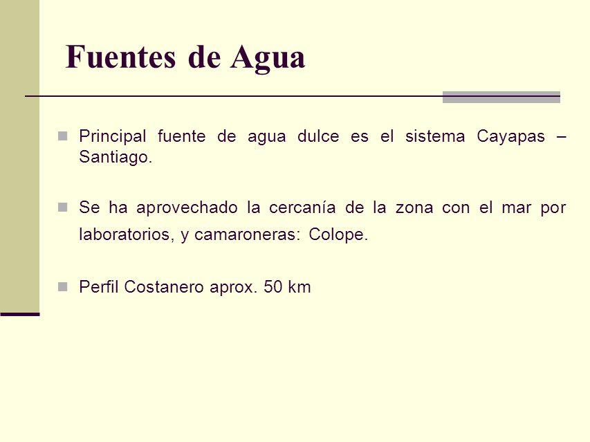 Fuentes de Agua Principal fuente de agua dulce es el sistema Cayapas – Santiago.