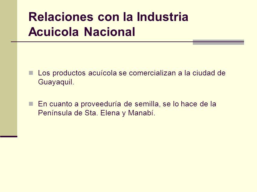 Relaciones con la Industria Acuicola Nacional
