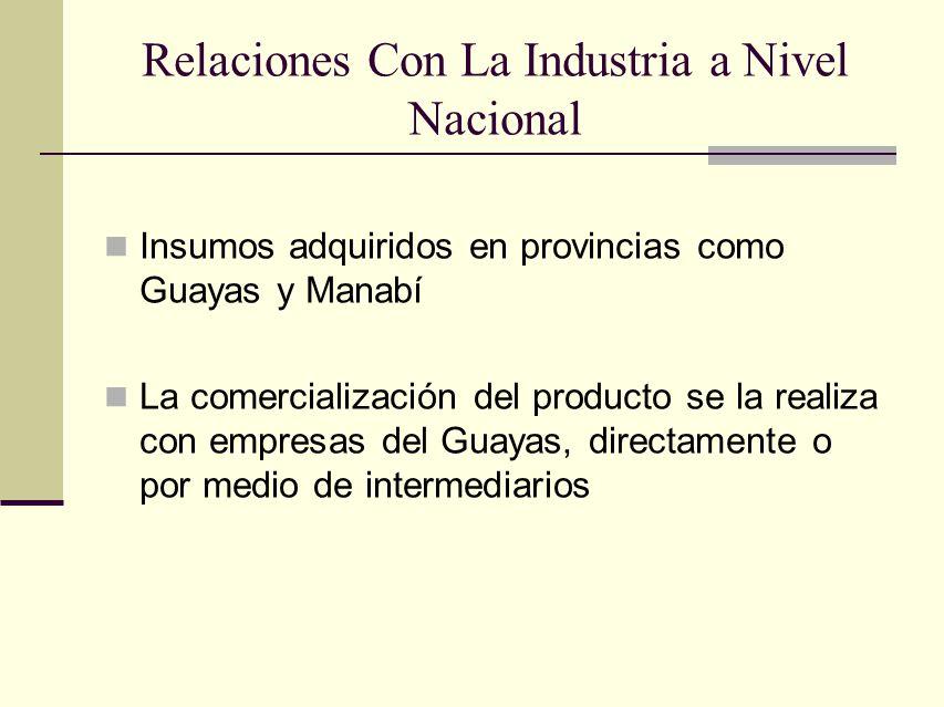 Relaciones Con La Industria a Nivel Nacional