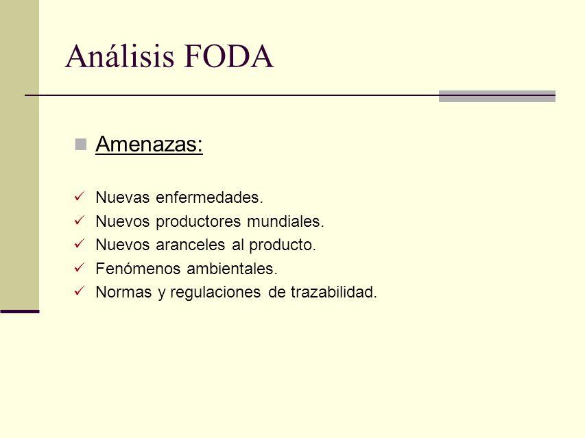 Análisis FODA Amenazas: Nuevas enfermedades.