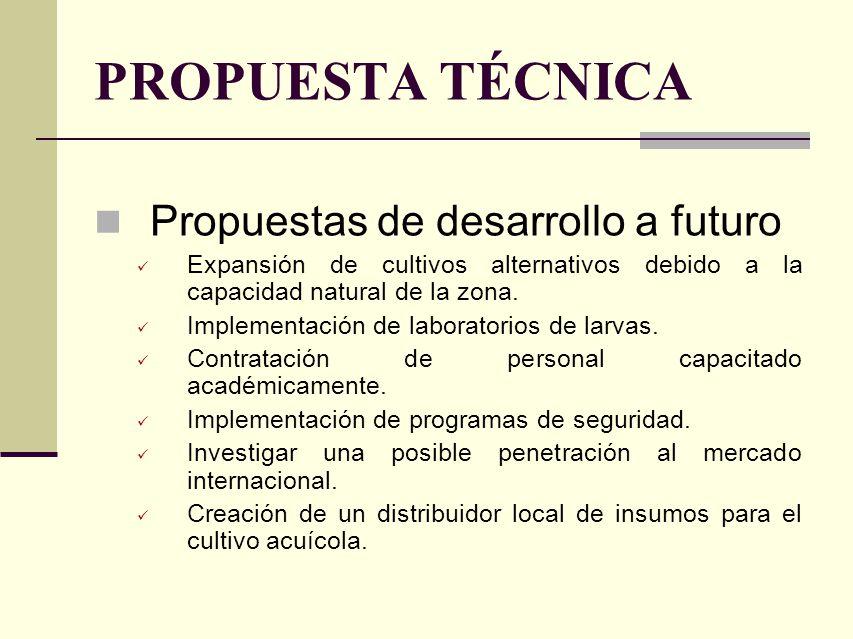 PROPUESTA TÉCNICA Propuestas de desarrollo a futuro