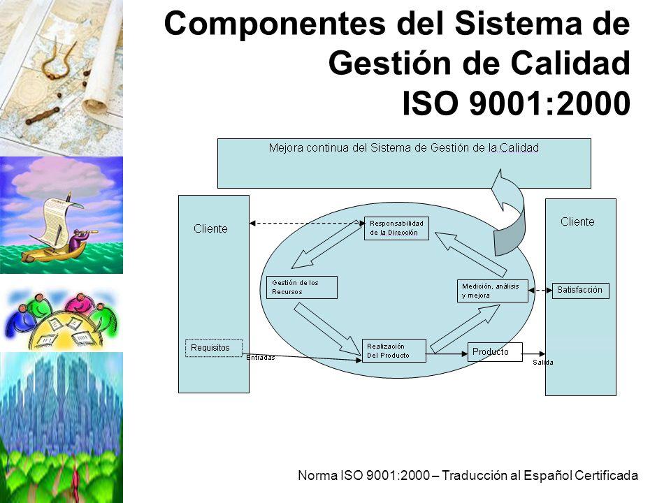Componentes del Sistema de Gestión de Calidad ISO 9001:2000